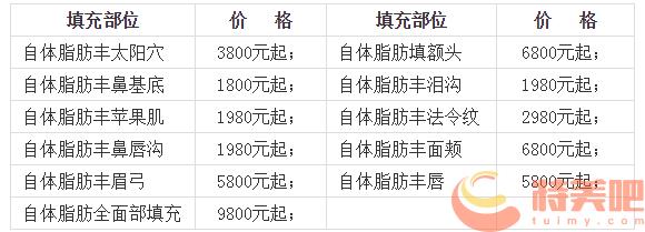 南京自体脂肪面部填充价格表