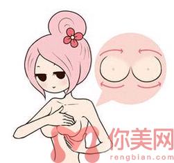 北京隆胸价格